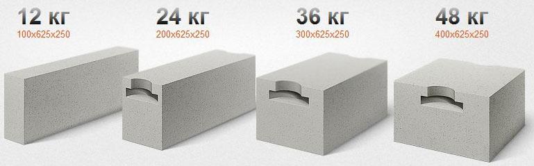 Куб газобетона - вес, расчет количества штук, цены