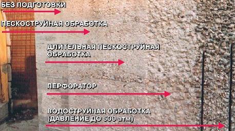 Отремонтировать и защитить бетон