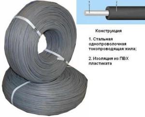 ПНСВ провод для прогрева бетона
