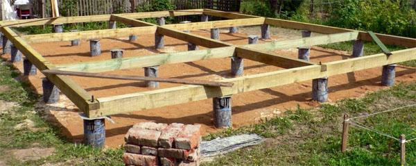 Подходящий тип фундамента для деревянного дома