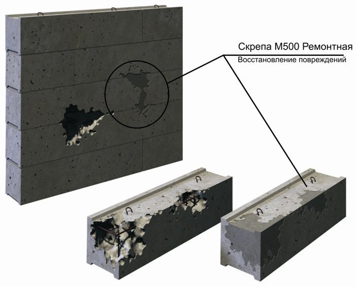 Ремонтные материалы для бетонных поверхностей