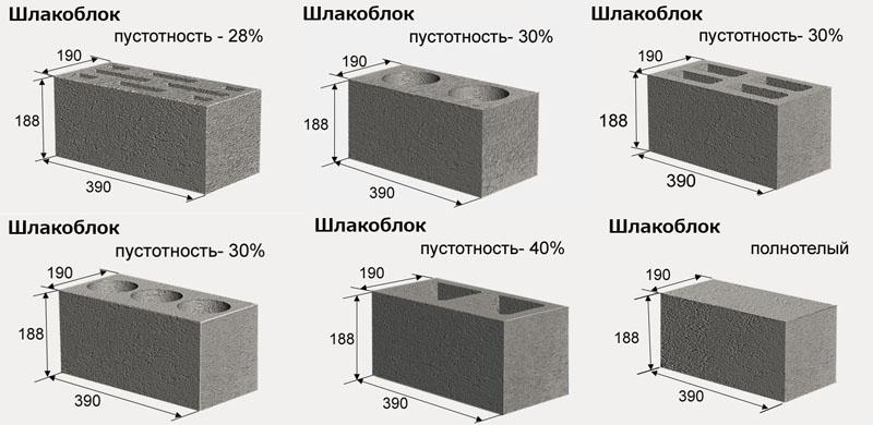 Особенности разных видов шлакоблоков