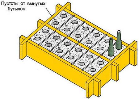 Самодельная матрица для заливки