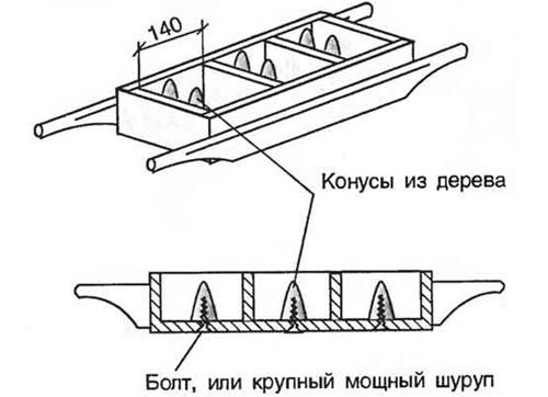 Самодельное оборудование для шлакоблоков