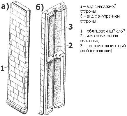 Самонесущая железобетонная конструкция