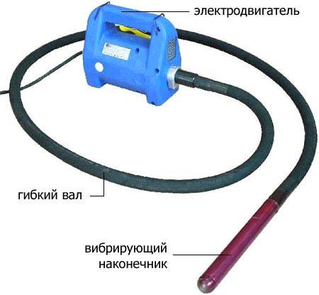 Схема устройства вибратора для бетона