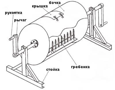 Схема ручного смесителя