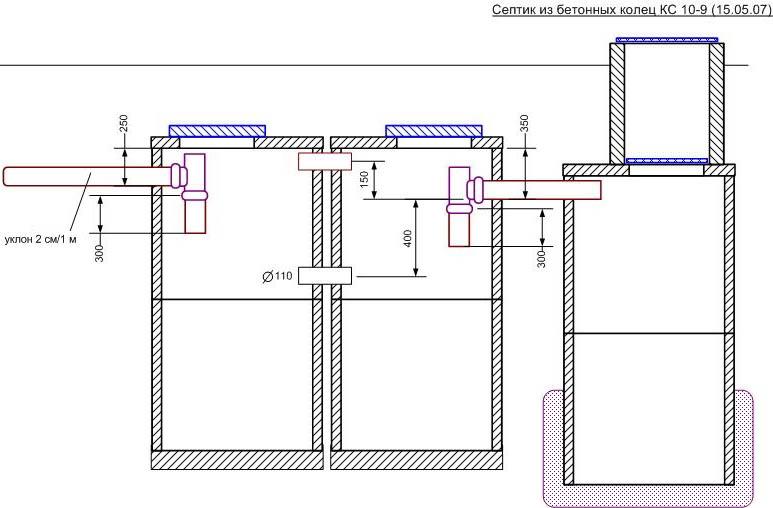 Схема трехкамерного септика из бетонных колец