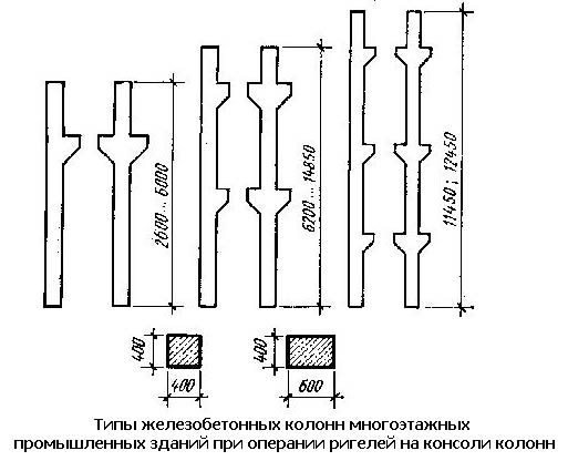 Типы железобетонных колонн многоэтажных зданий