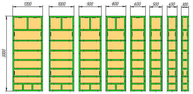 Размеры щитов