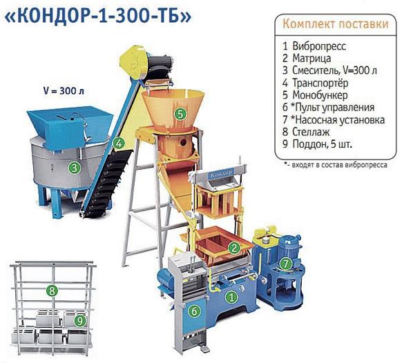 Кондор 1-300-ТБ
