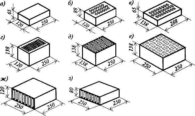 Разновидности блоков из керамики