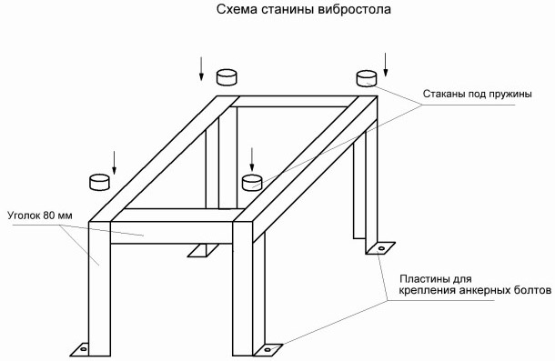 Схема станины из металлического уголка