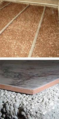 Стоимость стяжки из керамзитобетона купить цемент оптом в москве цена