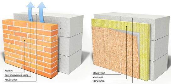 Утепление стен (внутренне и внешнее) из газобетона