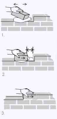 Кладка керамзитонных блоков