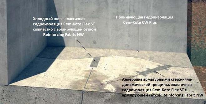 Гидроизоляционный бетон