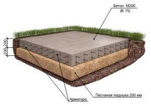 Так выглядит плитный фундамент