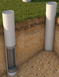 Строительство фундамента столбчатого из асбестовых труб