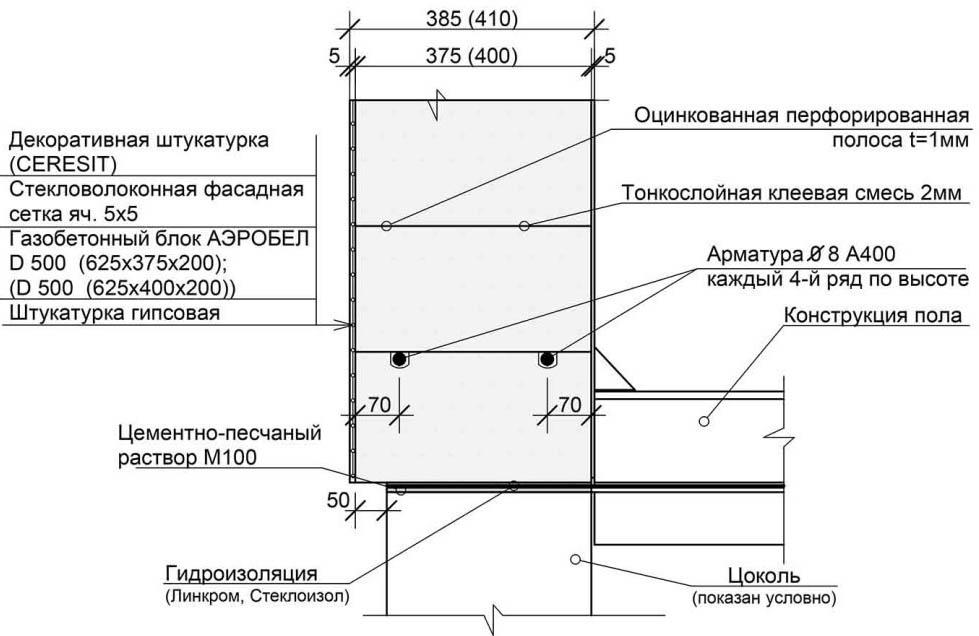 Схема армирования блоков