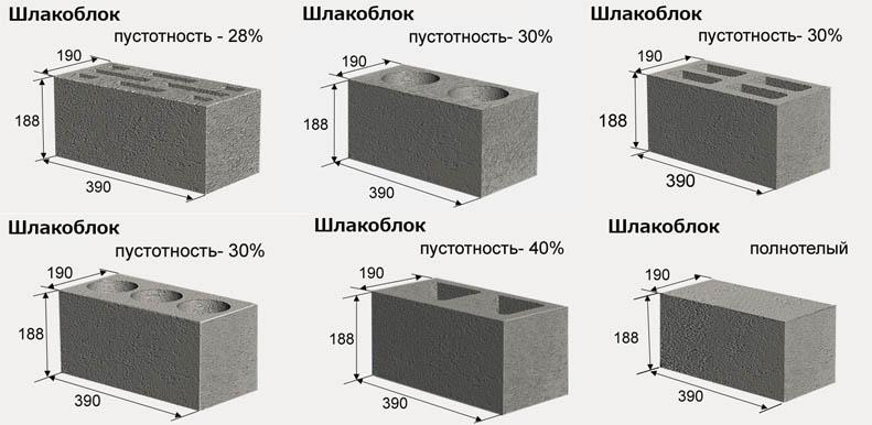 Виды блоков из шлакобетонного раствора