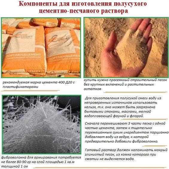 Изготовление полусухого цементного раствора