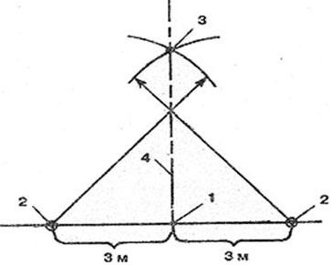 Построение пересечения двух кривых