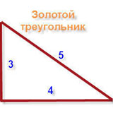 Принцип золотого треугольника