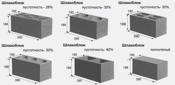 Размеры блоков из шлакобетона