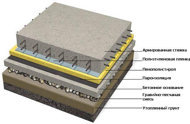 Схема устройства защиты от влаги