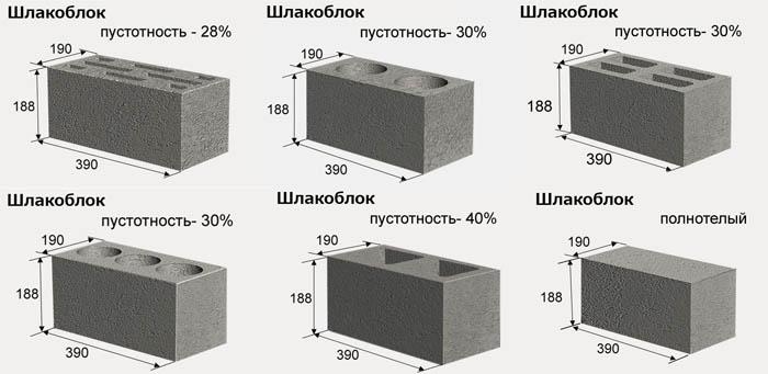 Габариты строительных элементов из шлакобетона
