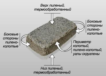 Галтованное изделия из гранита