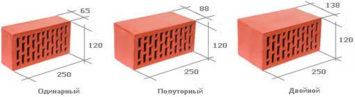 Размеры керамических изделий