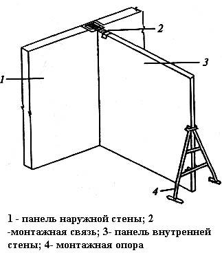 Схема временного крепления стеновых плит