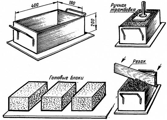 Схема станка для изготовления блоков