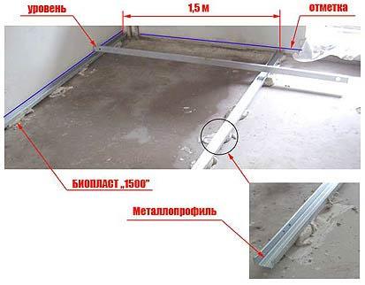 Подготовка к укладке цементного состава