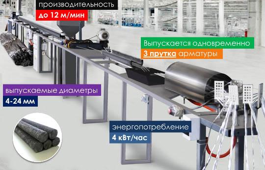 Производство стеклопластиковых стержней