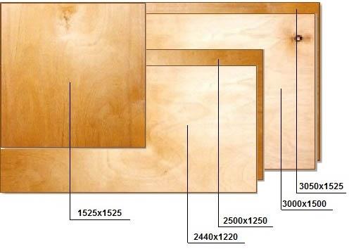Размеры деревянных листов
