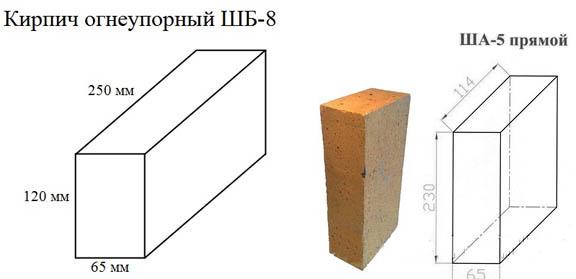 Размер кирпича ШБ-8 и ША-5