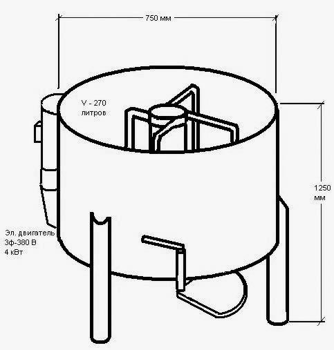 Схема простого бетоносмесителя