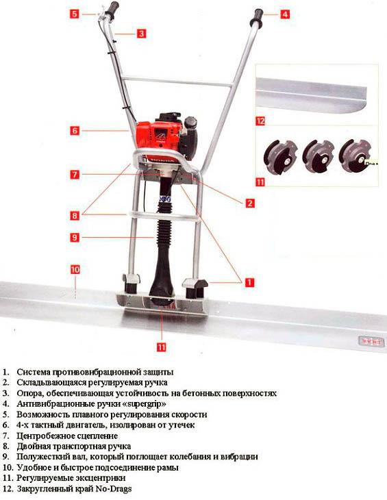 Схема устройства для уплотнения бетона