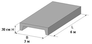 Типовые размеры перекрытий