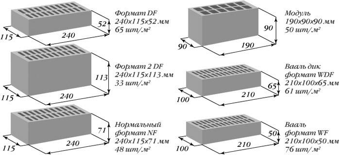 Размеры белого строительного блока