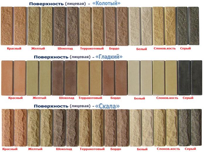 Разновидности стройматериалов для кладки
